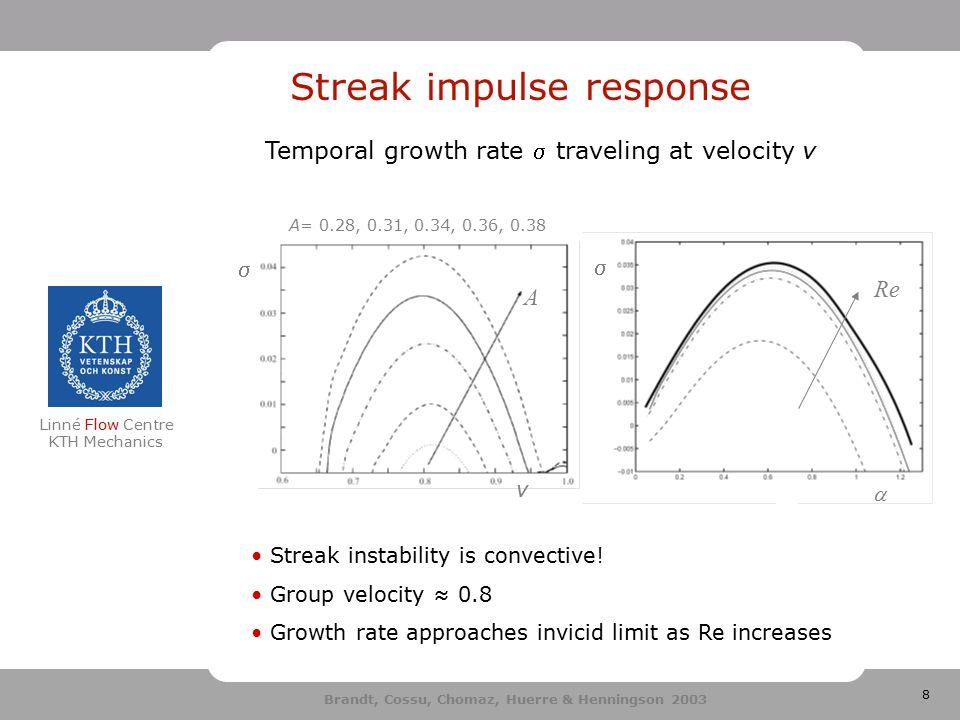8 Linné Flow Centre KTH Mechanics Streak impulse response Temporal growth rate  traveling at velocity v Streak instability is convective.