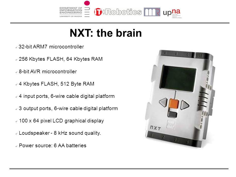 360 deg. unwrapped image 32-bit ARM7 microcontroller 256 Kbytes FLASH, 64 Kbytes RAM 8-bit AVR microcontroller 4 Kbytes FLASH, 512 Byte RAM 4 input po