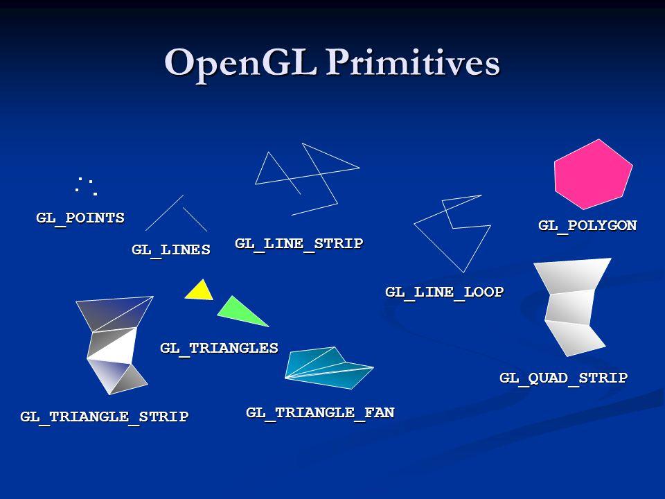 OpenGL Primitives GL_QUAD_STRIP GL_POLYGON GL_TRIANGLE_STRIP GL_TRIANGLE_FAN GL_POINTS GL_LINES GL_LINE_LOOP GL_LINE_STRIP GL_TRIANGLES