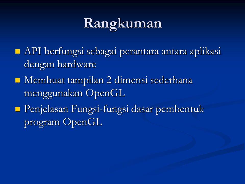 Rangkuman API berfungsi sebagai perantara antara aplikasi dengan hardware API berfungsi sebagai perantara antara aplikasi dengan hardware Membuat tamp
