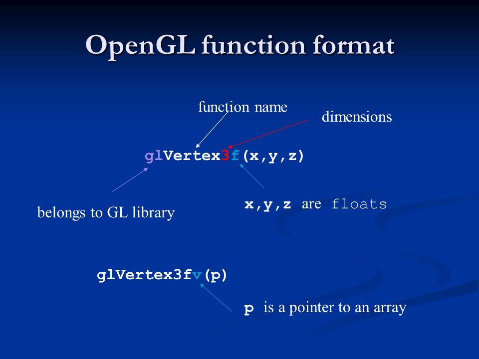 OpenGL function format glVertex3f(x,y,z) belongs to GL library function name x,y,z are floats glVertex3fv(p) p is a pointer to an array dimensions