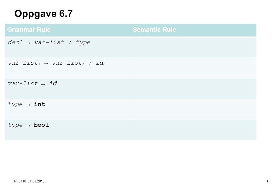 INF 3110/4110 - 2004 INF 5110 - 2013 INF5110 01.03.20131 Oppgave 6.7 Grammar RuleSemantic Rule decl → var-list : type var-list 1 → var-list 2 ; id var