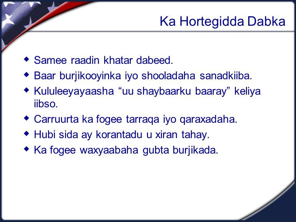 Ka Hortegidda Dabka  Samee raadin khatar dabeed.  Baar burjikooyinka iyo shooladaha sanadkiiba.