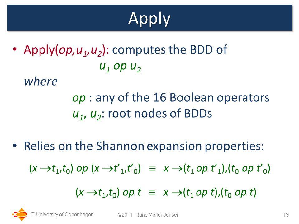IT University of Copenhagen ApplyApply Apply(op,u 1,u 2 ): computes the BDD of u 1 op u 2 where op : any of the 16 Boolean operators u 1, u 2 : root n