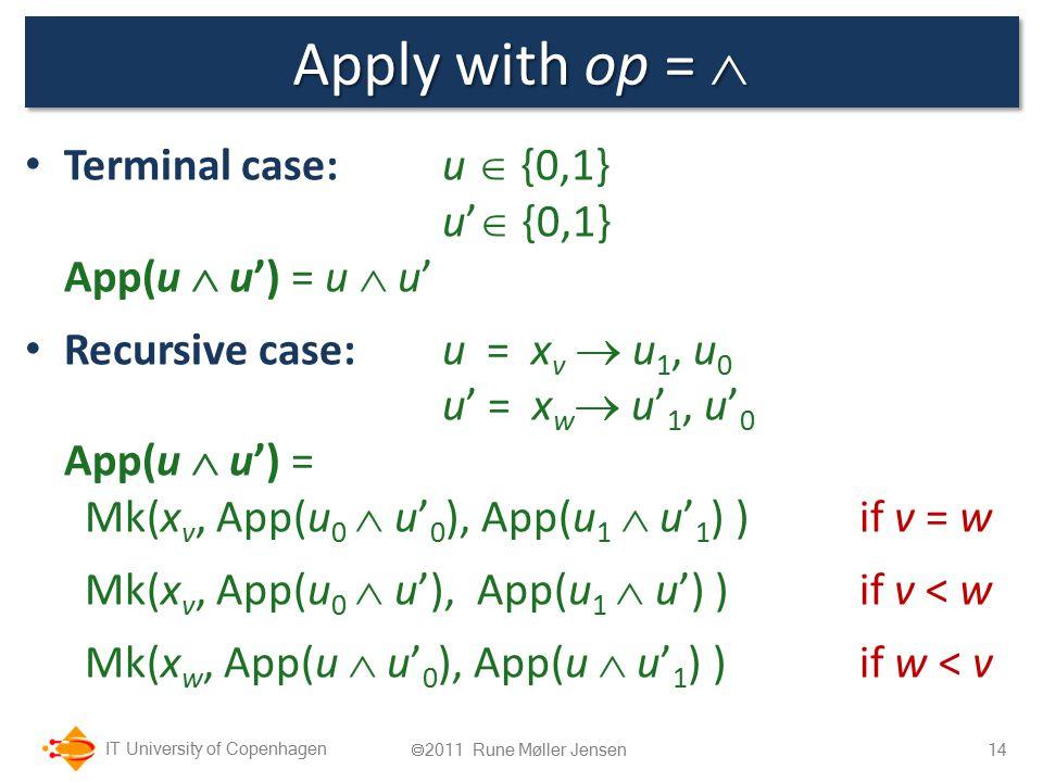 IT University of Copenhagen Terminal case: u  {0,1} u'  {0,1} App(u  u') = u  u' Recursive case: u = x v  u 1, u 0 u' = x w  u' 1, u' 0 App(u  u') = Mk(x v, App(u 0  u' 0 ), App(u 1  u' 1 ) )if v = w Mk(x v, App(u 0  u'), App(u 1  u') ) if v < w Mk(x w, App(u  u' 0 ), App(u  u' 1 ) ) if w < v Apply with op =  14  2011 Rune Møller Jensen