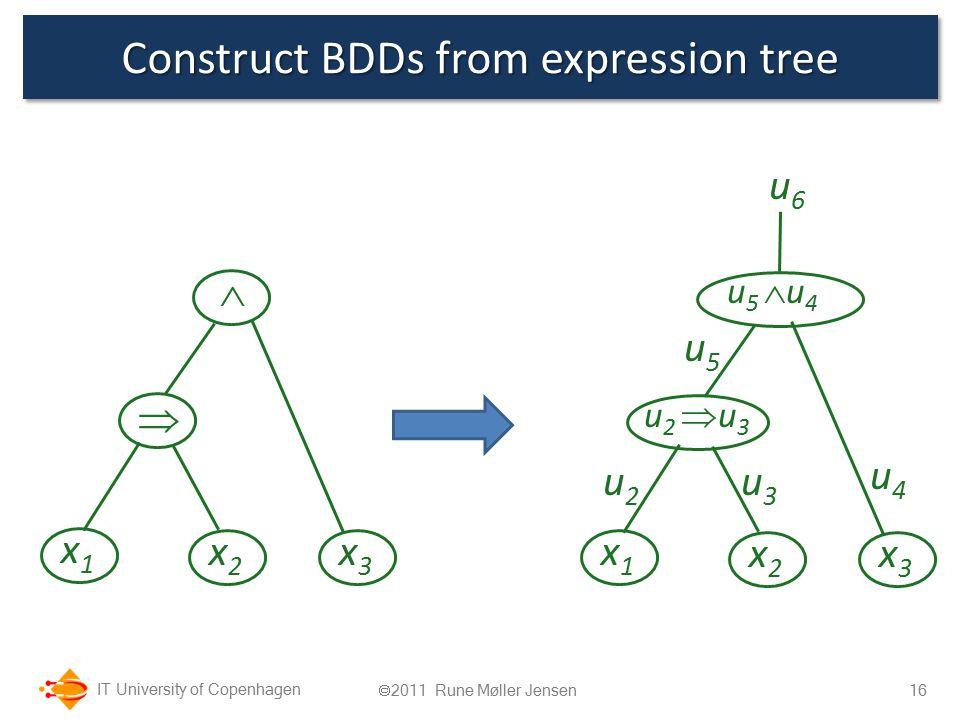 IT University of Copenhagen Construct BDDs from expression tree 16  2011 Rune Møller Jensen   x1x1 x2x2 x3x3 u 5  u 4 u 2  u 3 x1x1 x2x2 x3x3 u2u