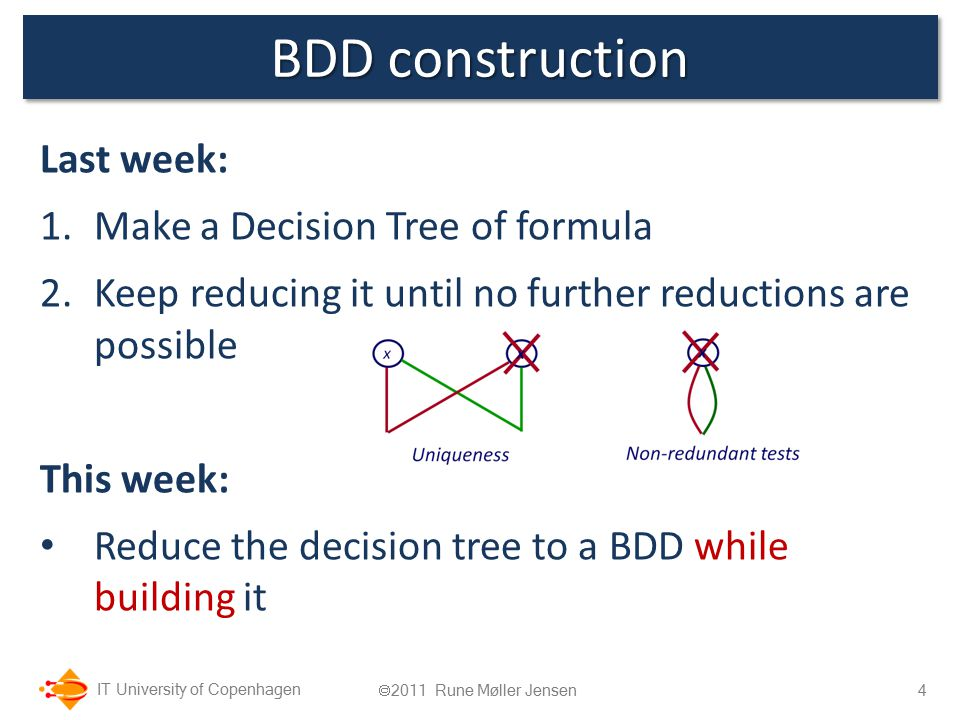 IT University of Copenhagen Last week: 1.Make a Decision Tree of formula 2.Keep reducing it until no further reductions are possible This week: Reduce the decision tree to a BDD while building it BDD construction 4  2011 Rune Møller Jensen