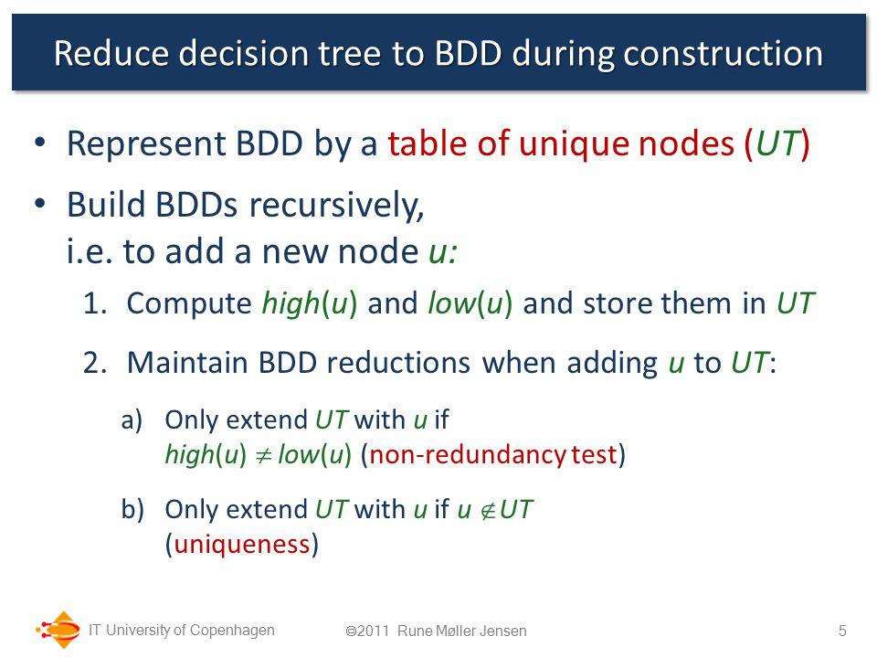 IT University of Copenhagen Represent BDD by a table of unique nodes (UT) Build BDDs recursively, i.e. to add a new node u: 1.Compute high(u) and low(