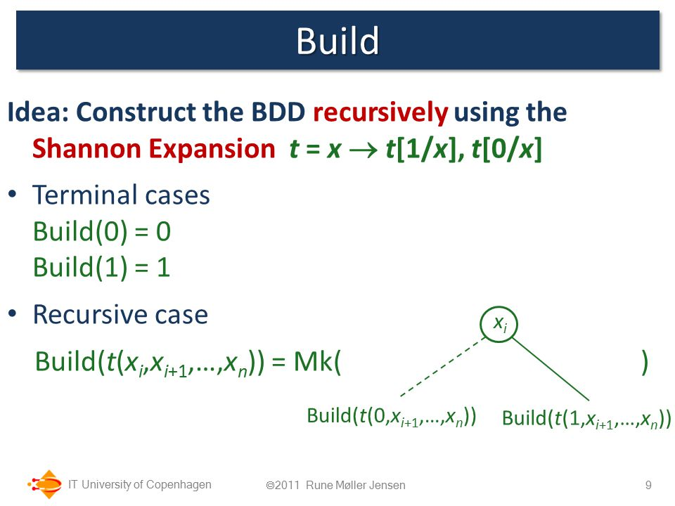 IT University of Copenhagen Idea: Construct the BDD recursively using the Shannon Expansion t = x  t[1/x], t[0/x] Terminal cases Build(0) = 0 Build(1) = 1 Recursive case Build(t(x i,x i+1,…,x n )) = Mk( ) BuildBuild 9  2011 Rune Møller Jensen Build(t(0,x i+1,…,x n )) Build(t(1,x i+1,…,x n )) xixi