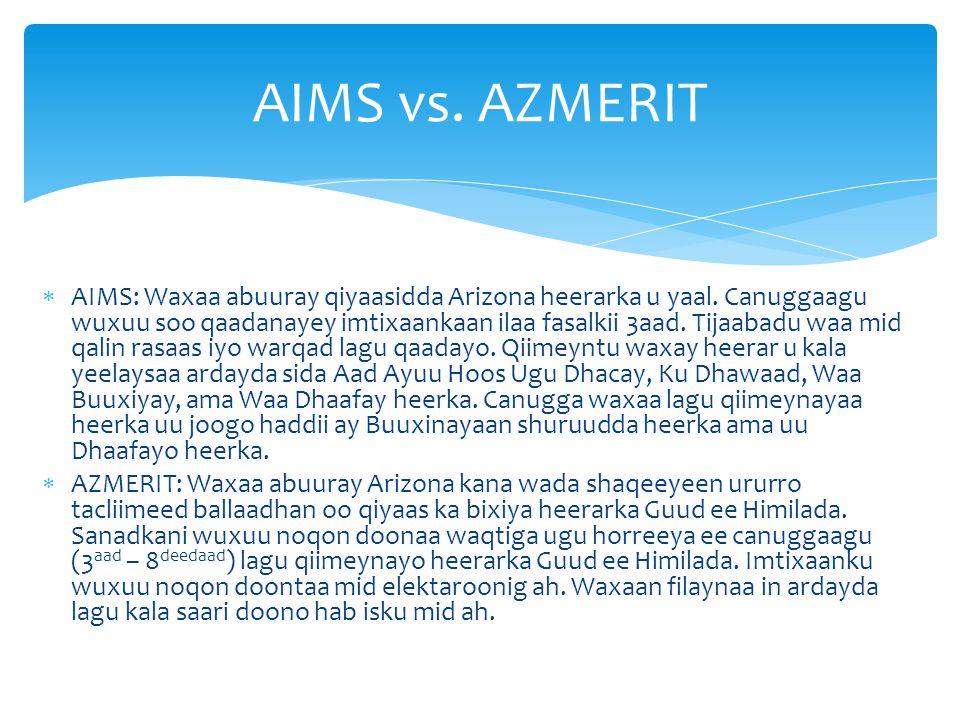  AIMS: Waxaa abuuray qiyaasidda Arizona heerarka u yaal.