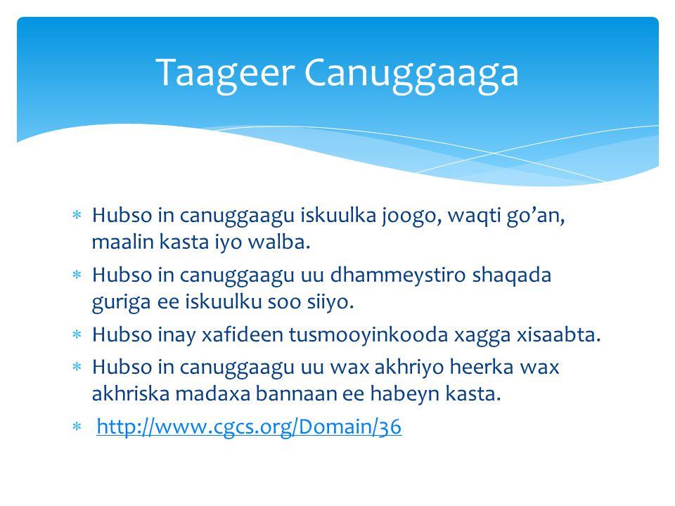  Hubso in canuggaagu iskuulka joogo, waqti go'an, maalin kasta iyo walba.