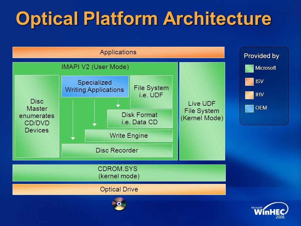 Optical Platform Architecture IMAPI V2 (User Mode) Provided by Microsoft ISV OEM IHV CDROM.SYS (kernel mode) Applications Live UDF File System (Kernel Mode) Optical Drive File System i.e.