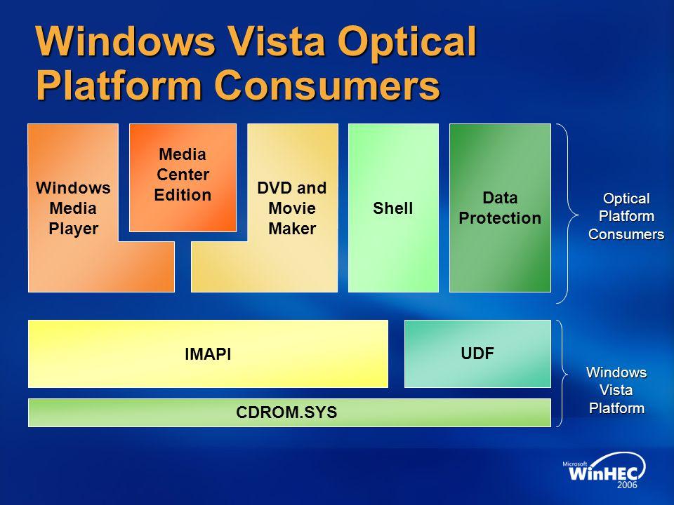 CDROM.SYS IMAPI UDF Media Center Edition Shell Data Protection DVD and Movie Maker Windows Media Player Windows Vista Optical Platform Consumers Windows Vista Platform Optical Platform Consumers