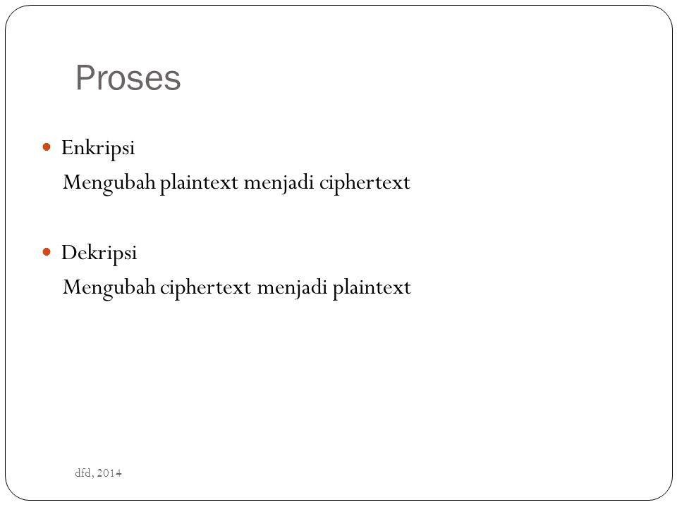 Proses dfd, 2014 Enkripsi Mengubah plaintext menjadi ciphertext Dekripsi Mengubah ciphertext menjadi plaintext