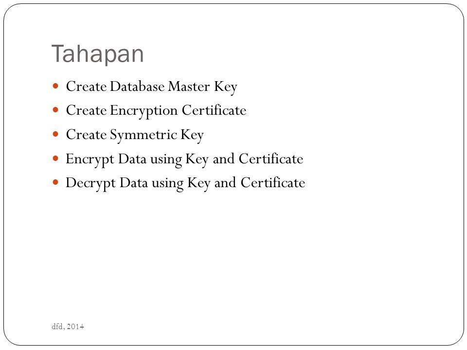 Tahapan dfd, 2014 Create Database Master Key Create Encryption Certificate Create Symmetric Key Encrypt Data using Key and Certificate Decrypt Data us