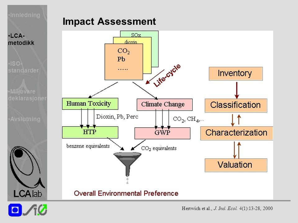 Innledning LCA- metodikk ISO- standarder Miljøvare deklarasjoner Avslutning Impact Assessment Hertwich et al., J.