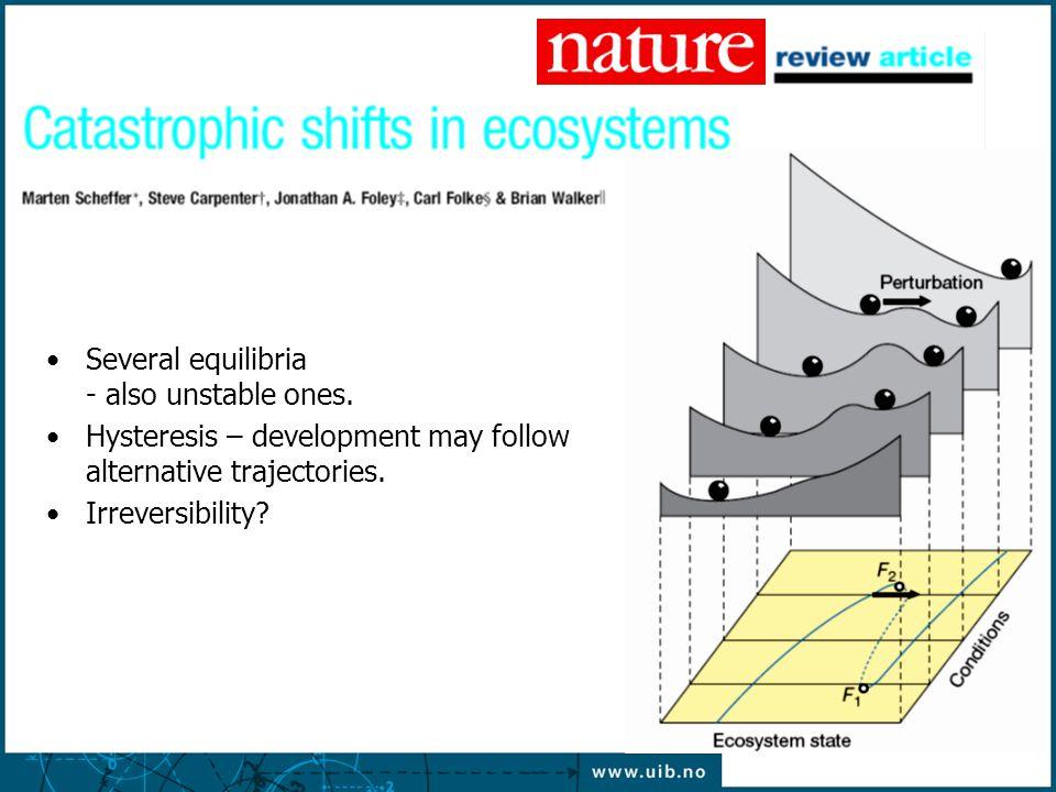 Student presentations Monday: Oceanography, biogeochemical cycles, and phytoplankton Kristine Skovgaard Madsen Ingrid H.