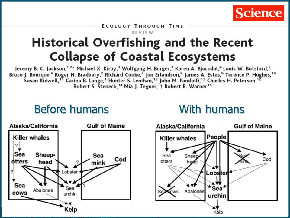 Estuaries Before humans With humans Jackson, J.B.C.