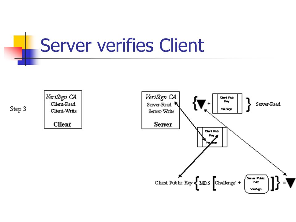 Server verifies Client