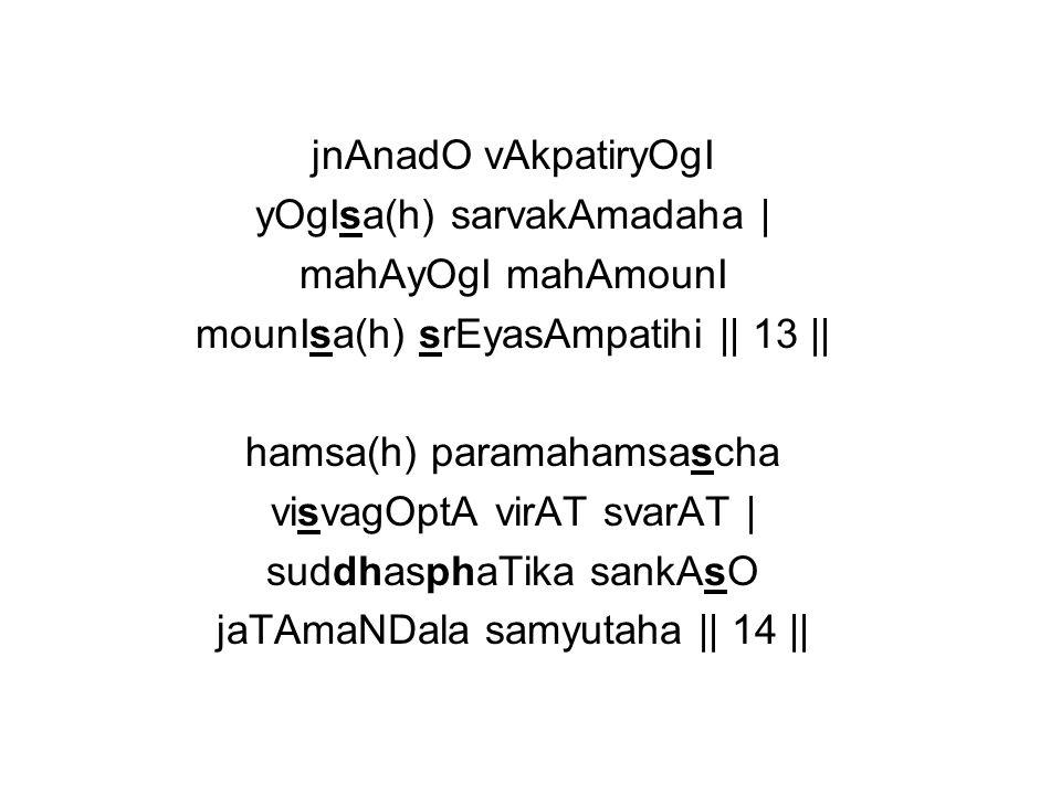 jnAnadO vAkpatiryOgI yOgIsa(h) sarvakAmadaha   mahAyOgI mahAmounI mounIsa(h) srEyasAmpatihi    13    hamsa(h) paramahamsascha visvagOptA virAT svarAT
