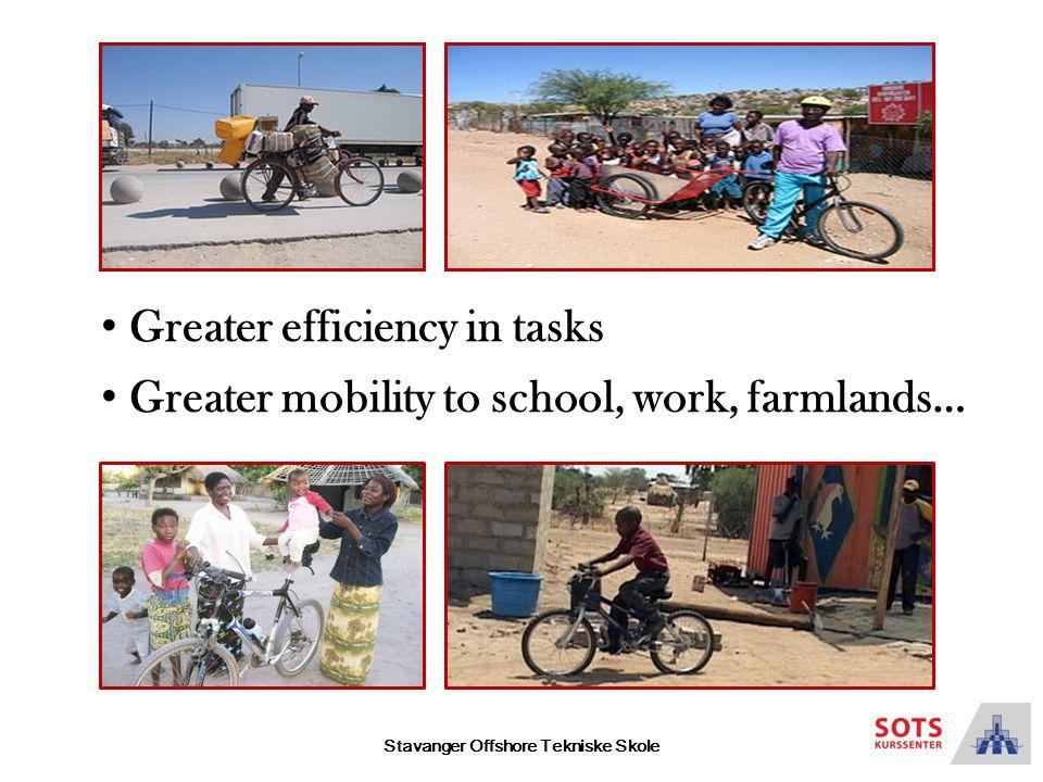Stavanger Offshore Tekniske Skole Greater efficiency in tasks Greater mobility to school, work, farmlands…