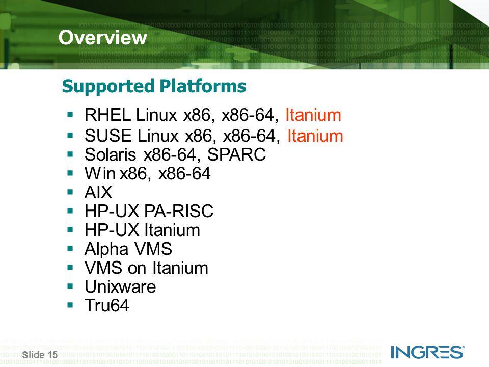 Slide 15 Overview  RHEL Linux x86, x86-64, Itanium  SUSE Linux x86, x86-64, Itanium  Solaris x86-64, SPARC  Win x86, x86-64  AIX  HP-UX PA-RISC  HP-UX Itanium  Alpha VMS  VMS on Itanium  Unixware  Tru64 Supported Platforms