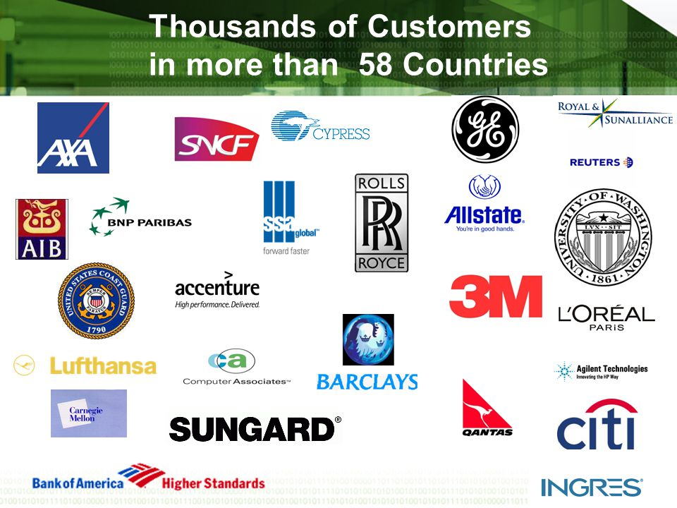 Thousands of Customers in more than 58 Countries