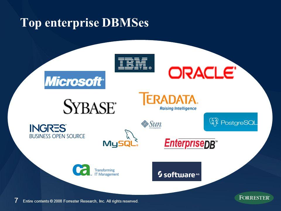 Slide 8 Recognized Technology Leadership