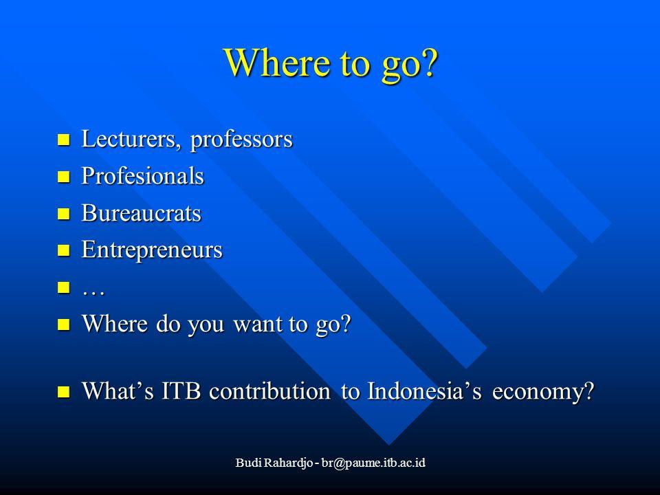 Where to go.
