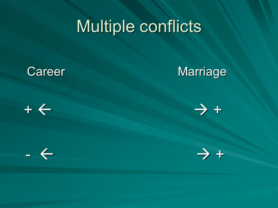 Multiple conflicts Career Marriage Career Marriage +   + +   + -   + -   +