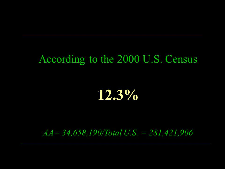 According to the 2000 U.S. Census 12.3% AA= 34,658,190/Total U.S. = 281,421,906