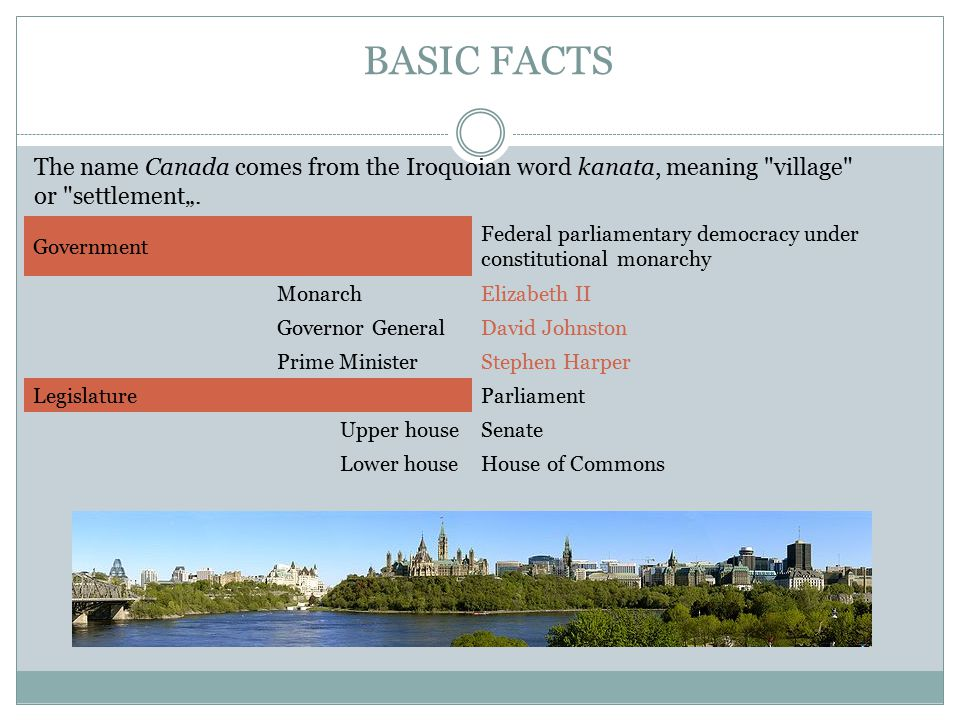 "BASIC FACTS Government Federal parliamentary democracy under constitutional monarchy MonarchElizabeth II Governor GeneralDavid Johnston Prime MinisterStephen Harper LegislatureParliament Upper houseSenate Lower houseHouse of Commons The name Canada comes from the Iroquoian word kanata, meaning village or settlement""."