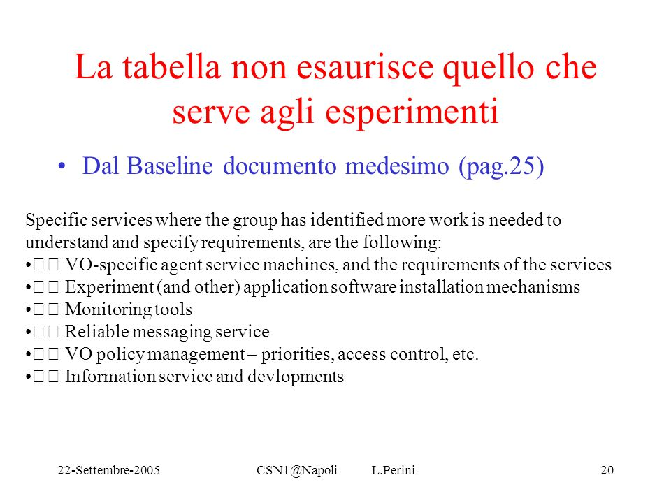 22-Settembre-2005CSN1@Napoli L.Perini20 La tabella non esaurisce quello che serve agli esperimenti Dal Baseline documento medesimo (pag.25) Specific services where the group has identified more work is needed to understand and specify requirements, are the following: VO-specific agent service machines, and the requirements of the services Experiment (and other) application software installation mechanisms Monitoring tools Reliable messaging service VO policy management – priorities, access control, etc.