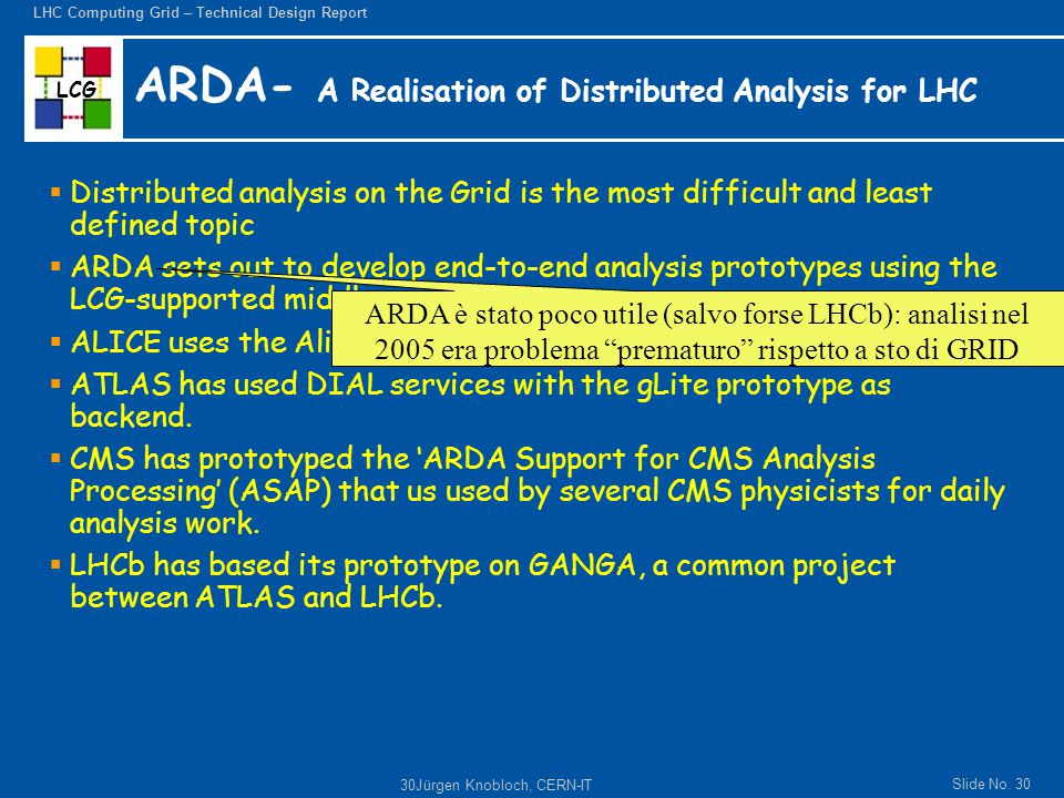LCG Slide No. 30 LHC Computing Grid – Technical Design Report 30Jürgen Knobloch, CERN-IT ARDA- A Realisation of Distributed Analysis for LHC  Distrib