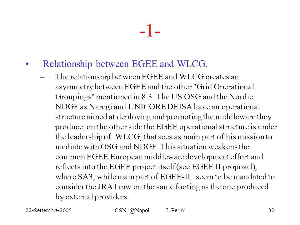 22-Settembre-2005CSN1@Napoli L.Perini32 -1- Relationship between EGEE and WLCG.