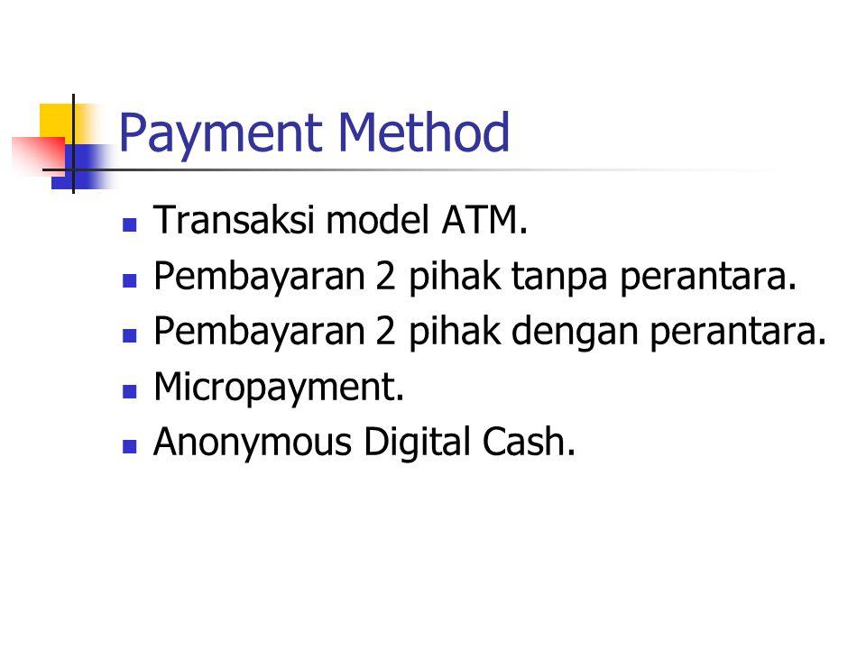 Payment Method Transaksi model ATM. Pembayaran 2 pihak tanpa perantara.