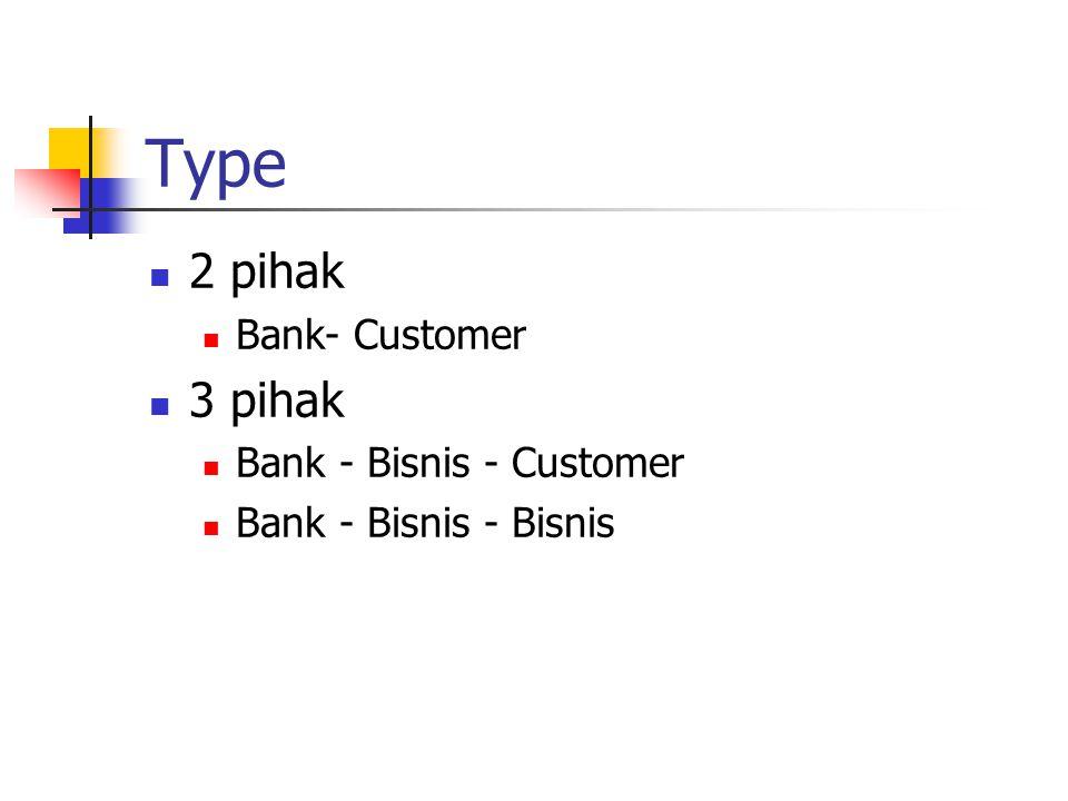Type 2 pihak Bank- Customer 3 pihak Bank - Bisnis - Customer Bank - Bisnis - Bisnis