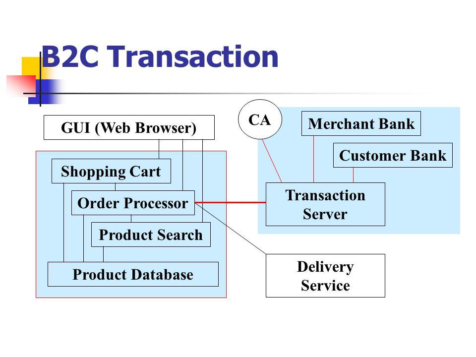 9.Transaction status update Buyer Payment Process.