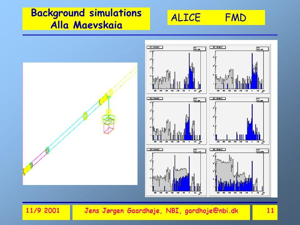 ALICE FMD 11/9 2001Jens Jørgen Gaardhøje, NBI, gardhoje@nbi.dk12 Background simulations Alla Maevskaia