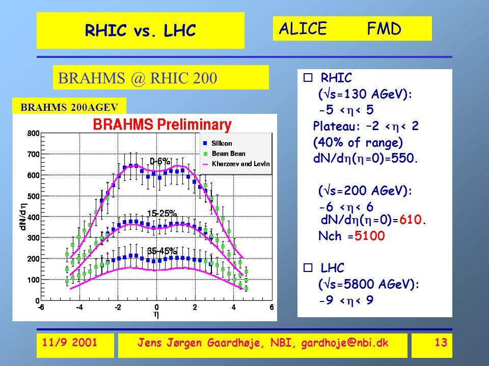 ALICE FMD 11/9 2001Jens Jørgen Gaardhøje, NBI, gardhoje@nbi.dk13 RHIC vs.