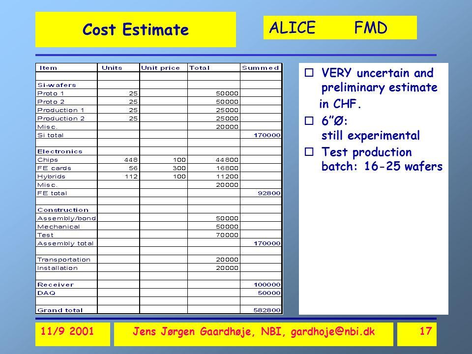 ALICE FMD 11/9 2001Jens Jørgen Gaardhøje, NBI, gardhoje@nbi.dk17 Cost Estimate oVERY uncertain and preliminary estimate in CHF.