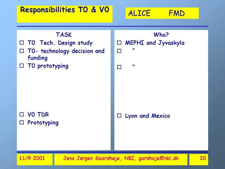 ALICE FMD 11/9 2001Jens Jørgen Gaardhøje, NBI, gardhoje@nbi.dk20 Responsibilities T0 & V0 TASK oT0 Tech.