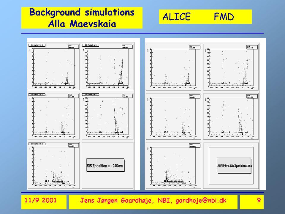 ALICE FMD 11/9 2001Jens Jørgen Gaardhøje, NBI, gardhoje@nbi.dk9 Background simulations Alla Maevskaia