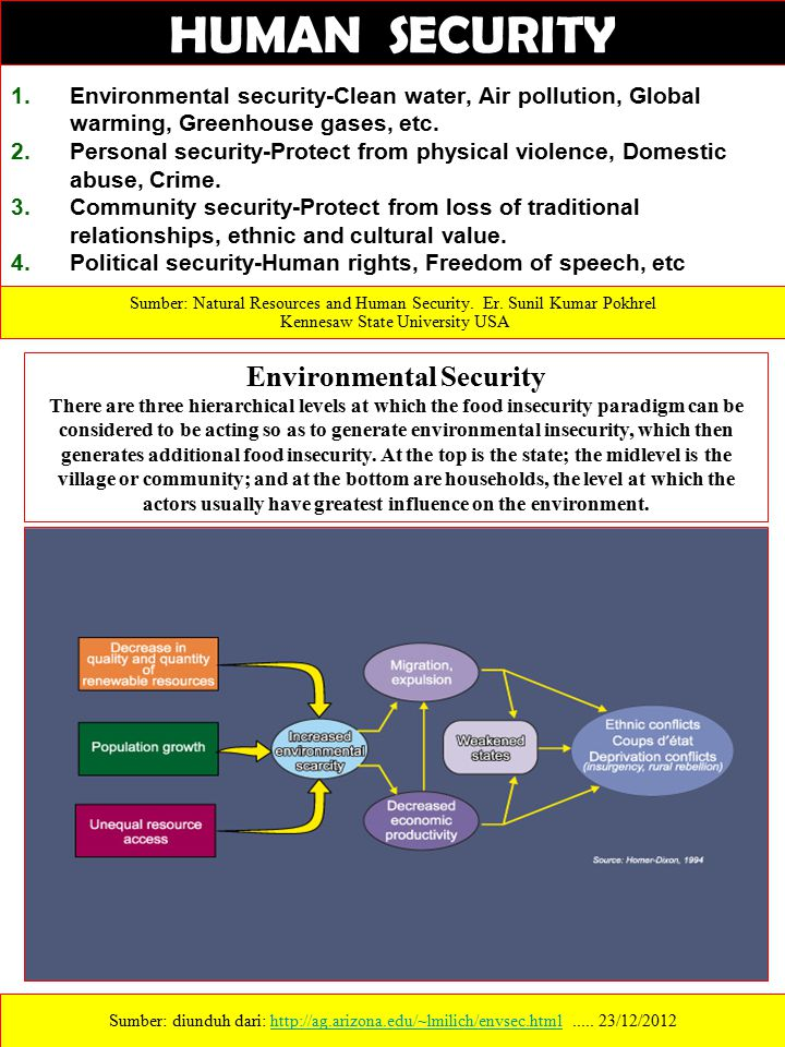 1.Environmental security-Clean water, Air pollution, Global warming, Greenhouse gases, etc. 2.Personal security-Protect from physical violence, Domest