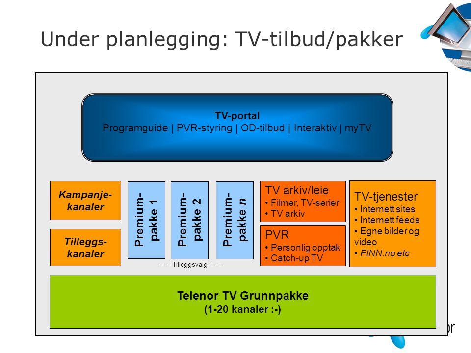 19 Under planlegging: TV-tilbud/pakker Telenor TV Grunnpakke (1-20 kanaler :-) Premium- pakke 1 Premium- pakke 2 TV-tjenester Internett sites Internet