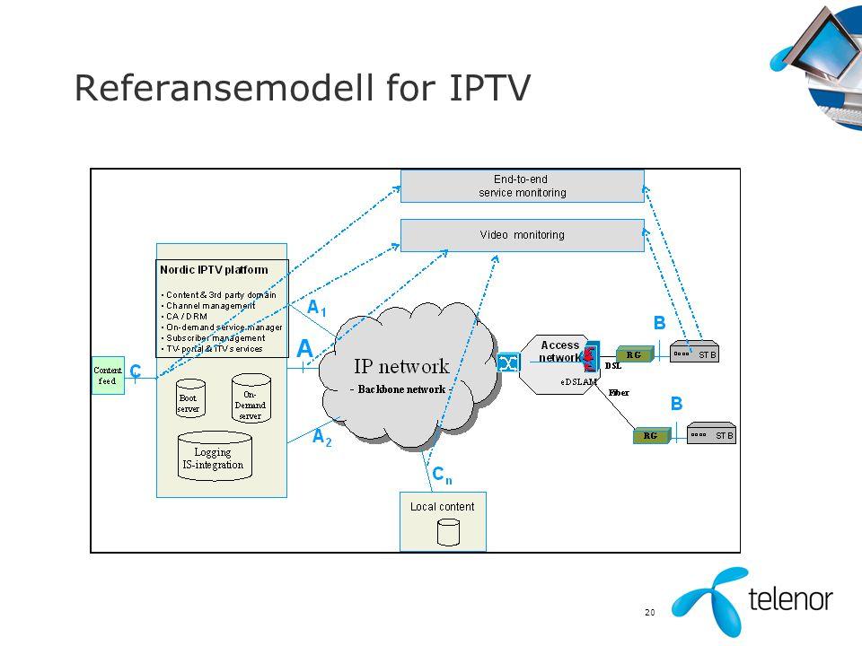 20 Referansemodell for IPTV