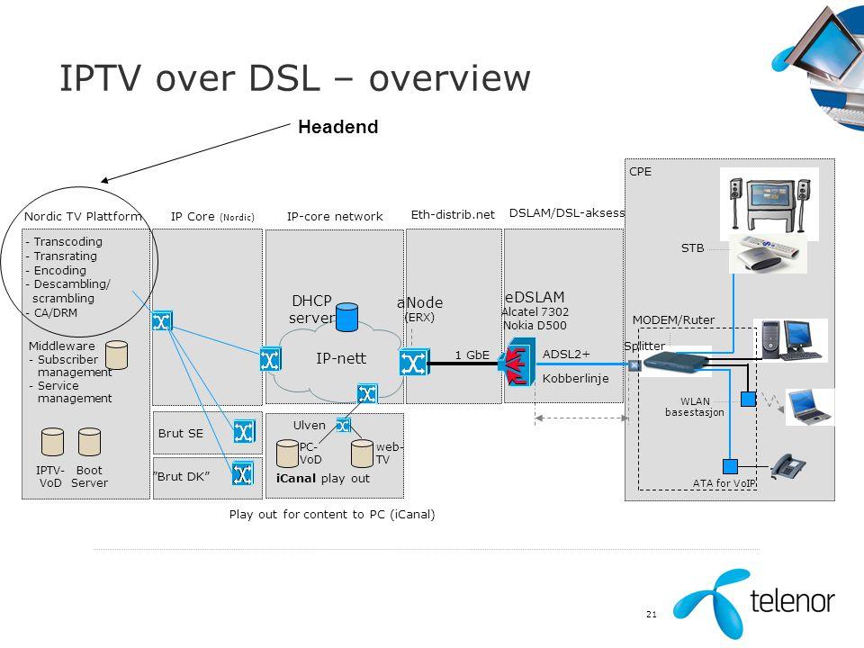 21 IPTV over DSL – overview IPTV- VoD Nordic TV Plattform Kobberlinje ADSL2+ STB MODEM/Ruter WLAN basestasjon ATA for VoIP CPE 1 GbE IP-nett eDSLAM Al