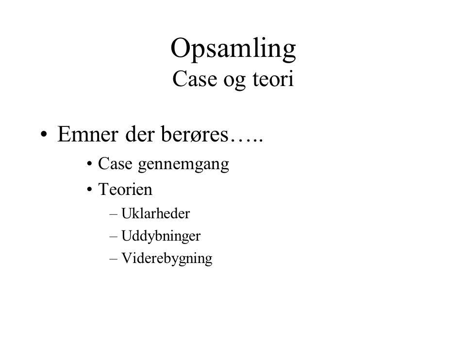 Opsamling Case og teori Emner der berøres…..