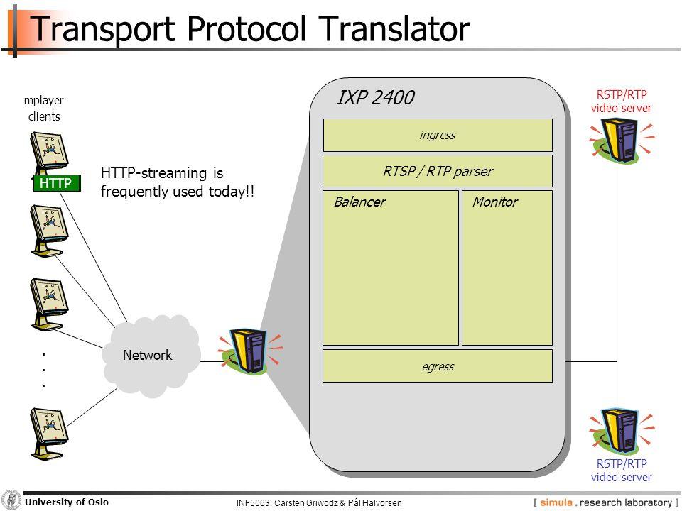 INF5063, Carsten Griwodz & Pål Halvorsen University of Oslo Transport Protocol Translator Network......