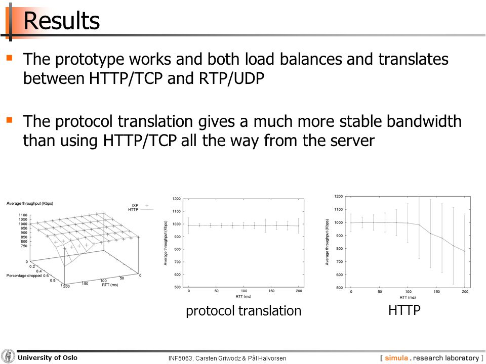 INF5063, Carsten Griwodz & Pål Halvorsen University of Oslo Results  The prototype works and both load balances and translates between HTTP/TCP and R